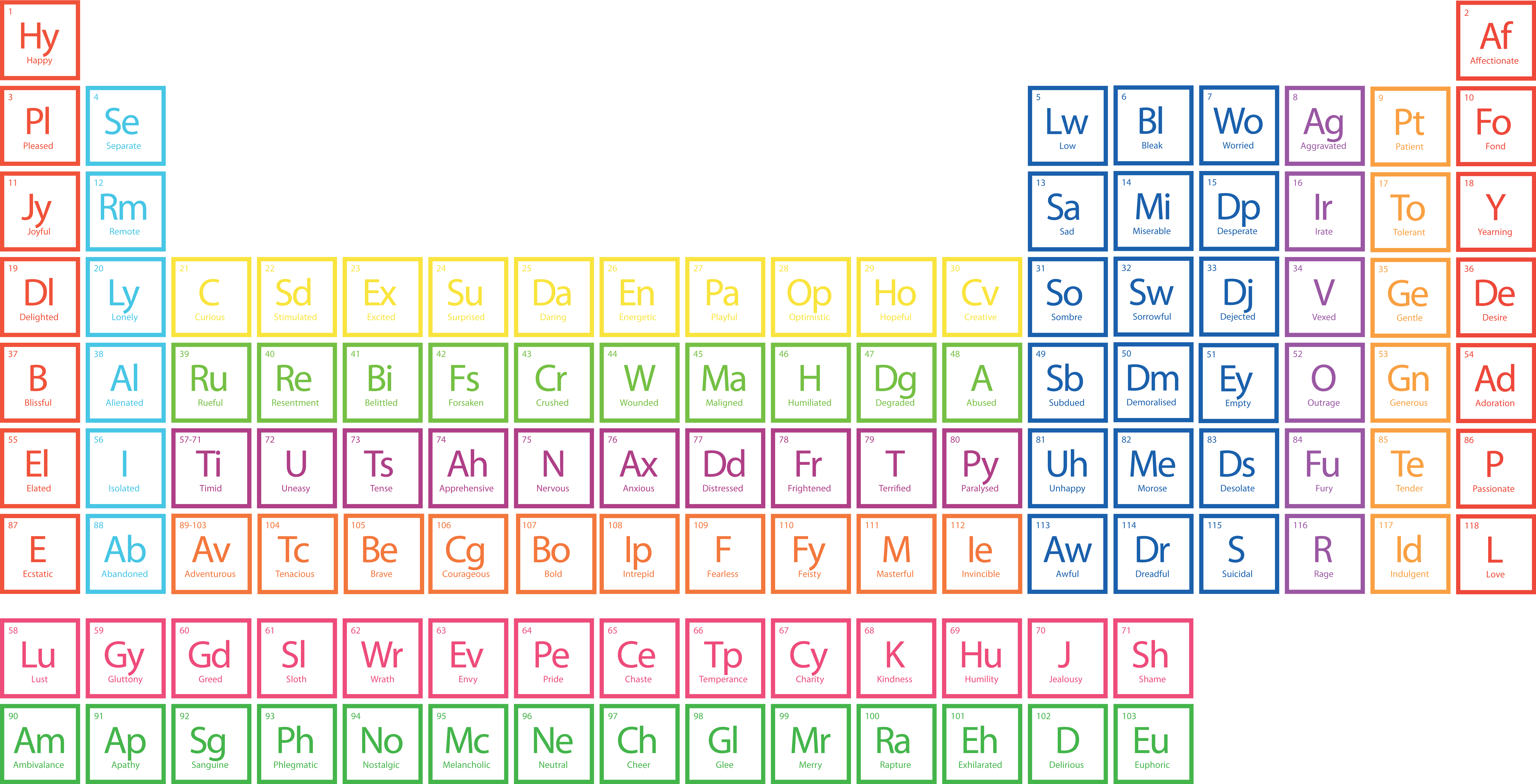 Reactivity in periodic table gallery periodic table images periodic table reactivity chart choice image periodic table images periodic table for secondary school images periodic gamestrikefo Images